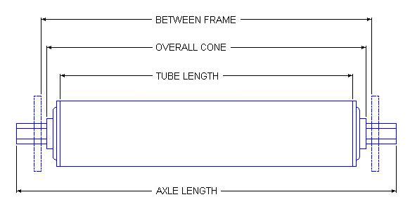 Length_Type_Diagram